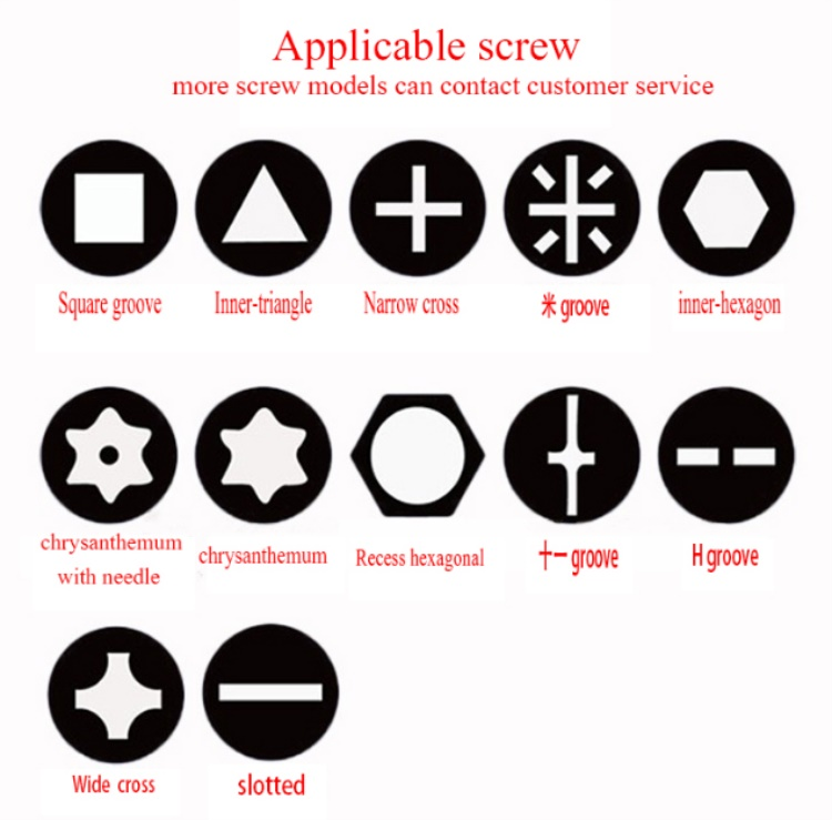 Applicable screw