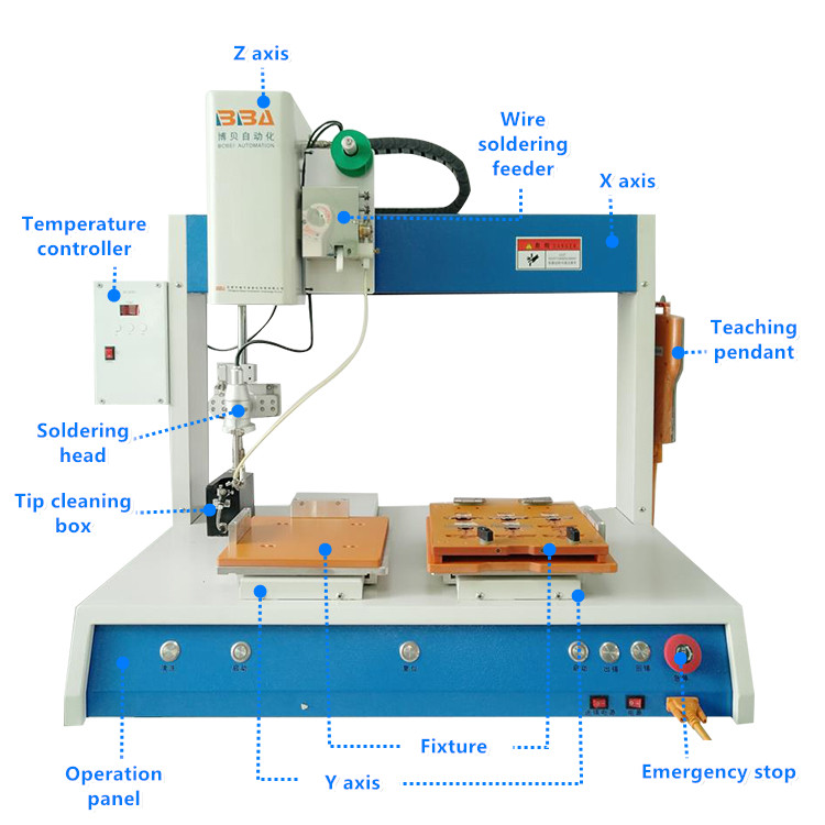 USB cable soldering machine